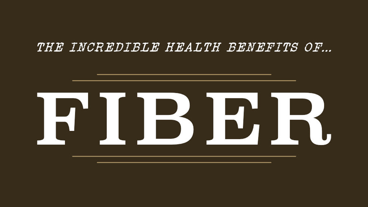 10 Reasons Why a High-Fiber Diet is Not Negotiable! - Infographic