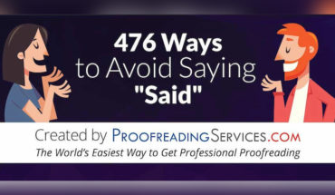 476 Ways that 'Said' Can Be Said a Little Less! - Infographic