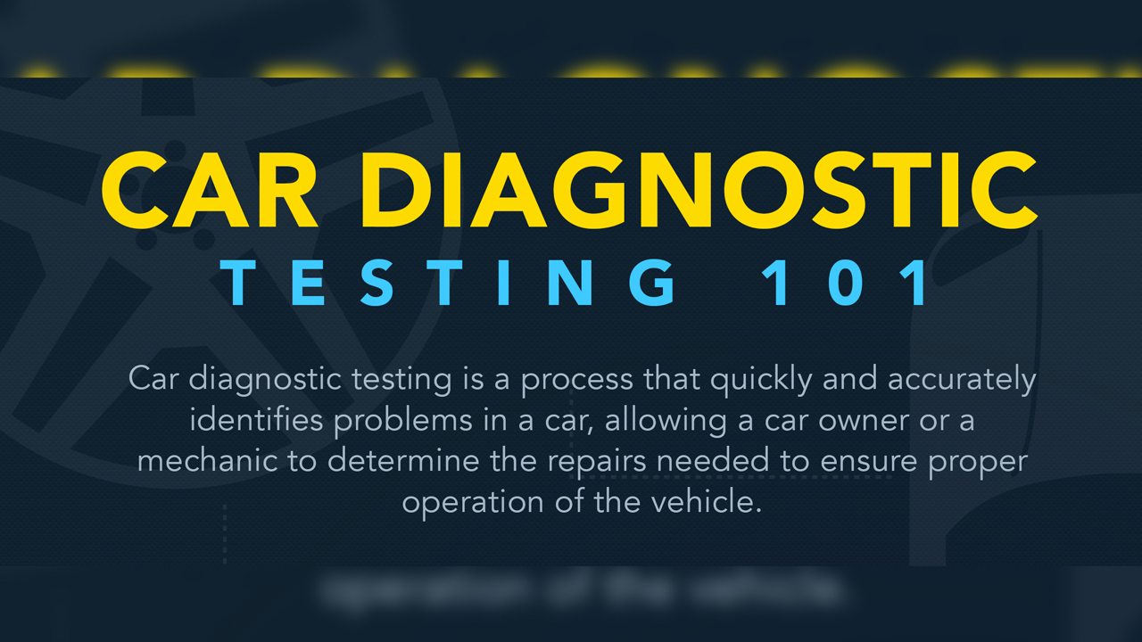 """Get Car Diagnostics Done Before """"Check Engine"""" Light Comes On - Infographic"""