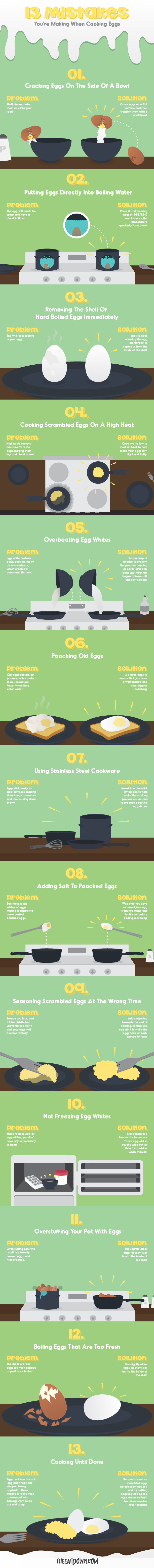 How to Become the Perfect Egg-Chef: 13 Typical Rookie Mistakes to Avoid - Infographic