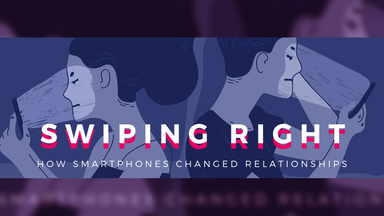 Impact of Smartphones on Relationships: Research Findings - Infographic