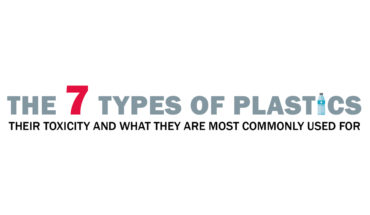 Know Your Plastic: 7 Types of Plastics and Their Toxicity Levels - Infographic