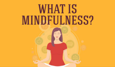 Mindfulness: Everything You Wanted to Know - Infographic