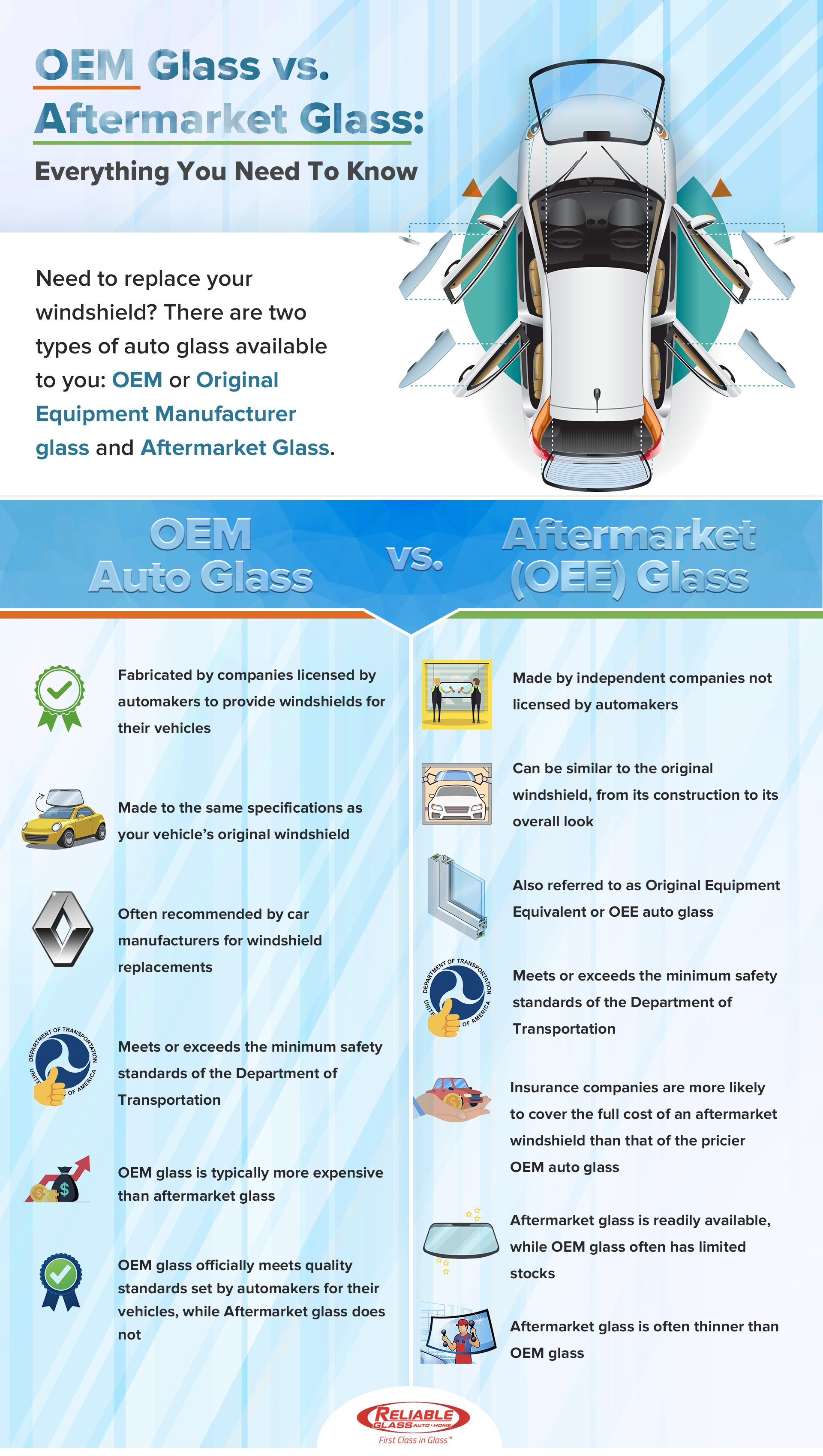 OEM Glass vs Aftermarket Glass - Infographic