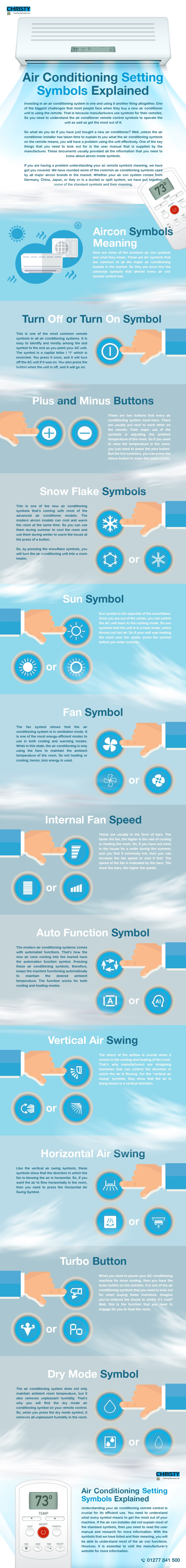 One-Stop Guide to Reading Symbols on Air Conditioner Remotes - Infographic