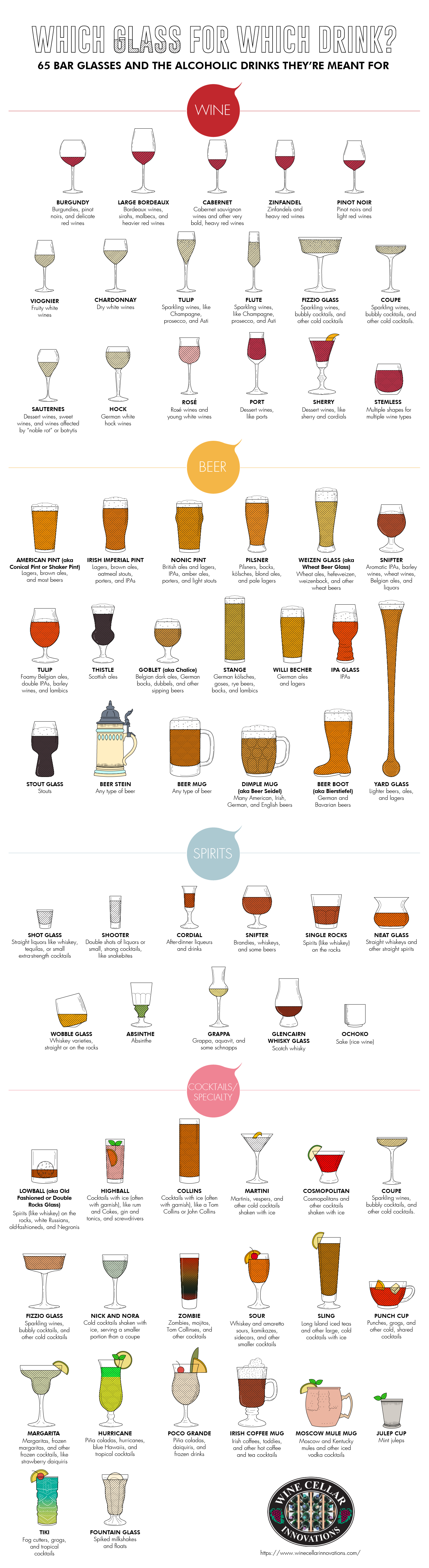 Raise Your Bar Knowledge: 65 Bar Glass Varieties and Their Specific Uses - Infographic