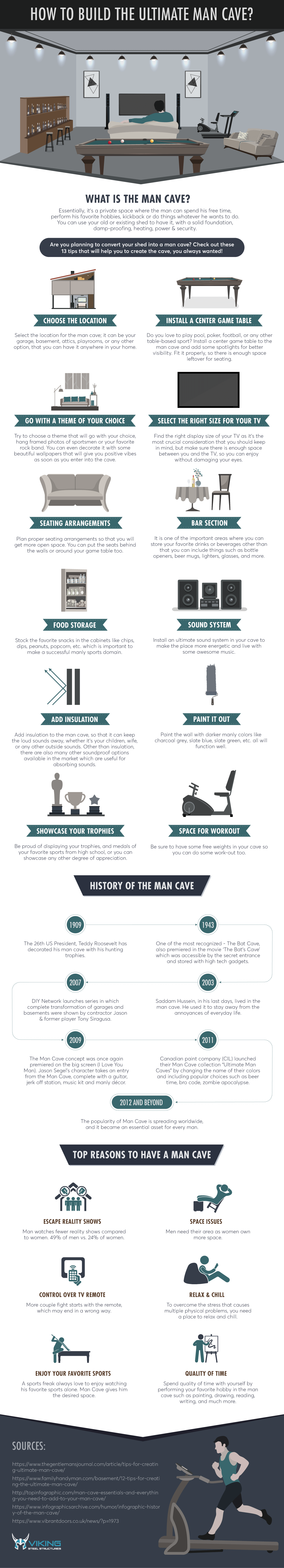 The Ultimate Male Domain: How to Build Your Own Man Cave - Infographic