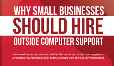 Why Small Businesses Should Hire Outside Computer Support - Infographic