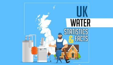 Worrying Water Facts: Highlights of UK Water Statistics - Infographic