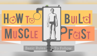 3 Rules To Build Muscle And Mass - Infographic