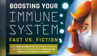 Are You Doing All You Can To Keep Your Immune System Strong? - Infographic