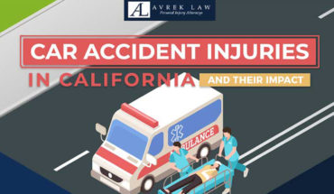 Car Accident Injuries in California and The Damage They Do - Infographic