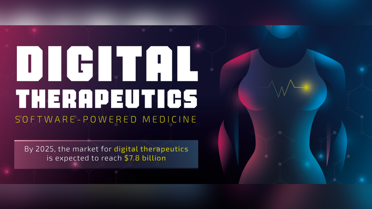 Digital Therapeutics - Infographic
