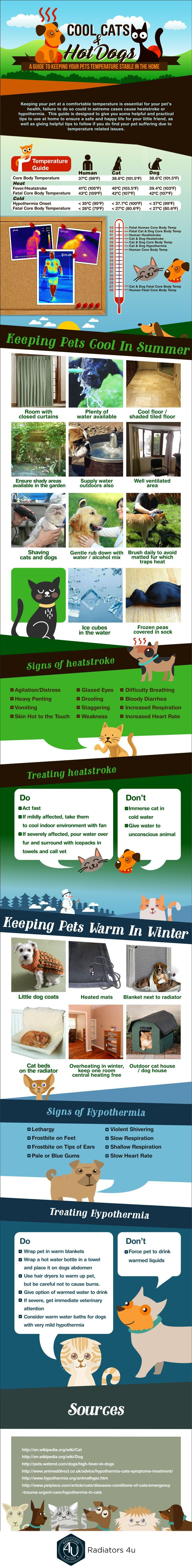 Dogs & Cats Edition: How To Keep Their Body At A Comfortable Temperature - Infographic