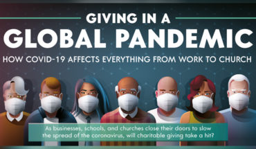 Giving In A Pandemic - Infographic