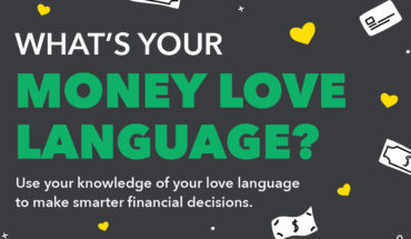 How Do You Express Your Attitude to Money? Find Out Your Money-Love Language! - Infographic