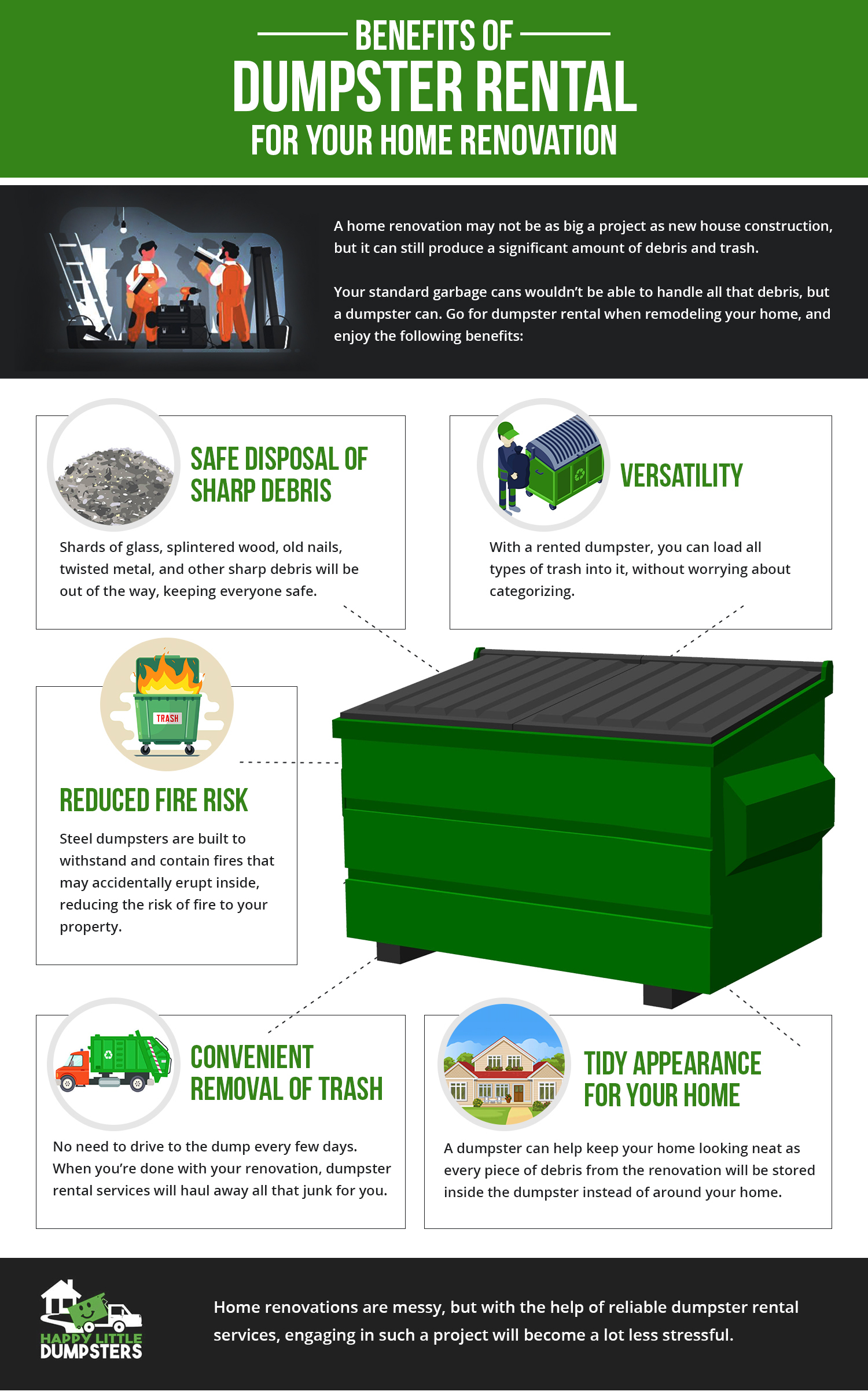 Rent A Dumpster For Your Home Renovation - Infographic