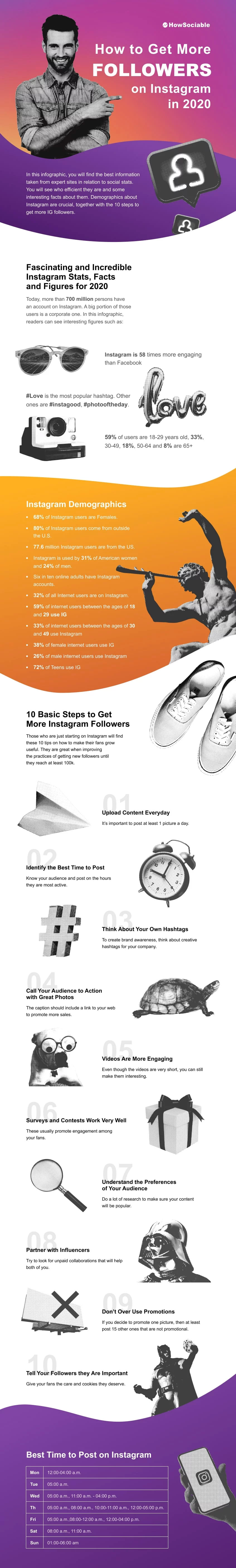 10 Simple Ways To Increase Your Instagram Followers - Infographic