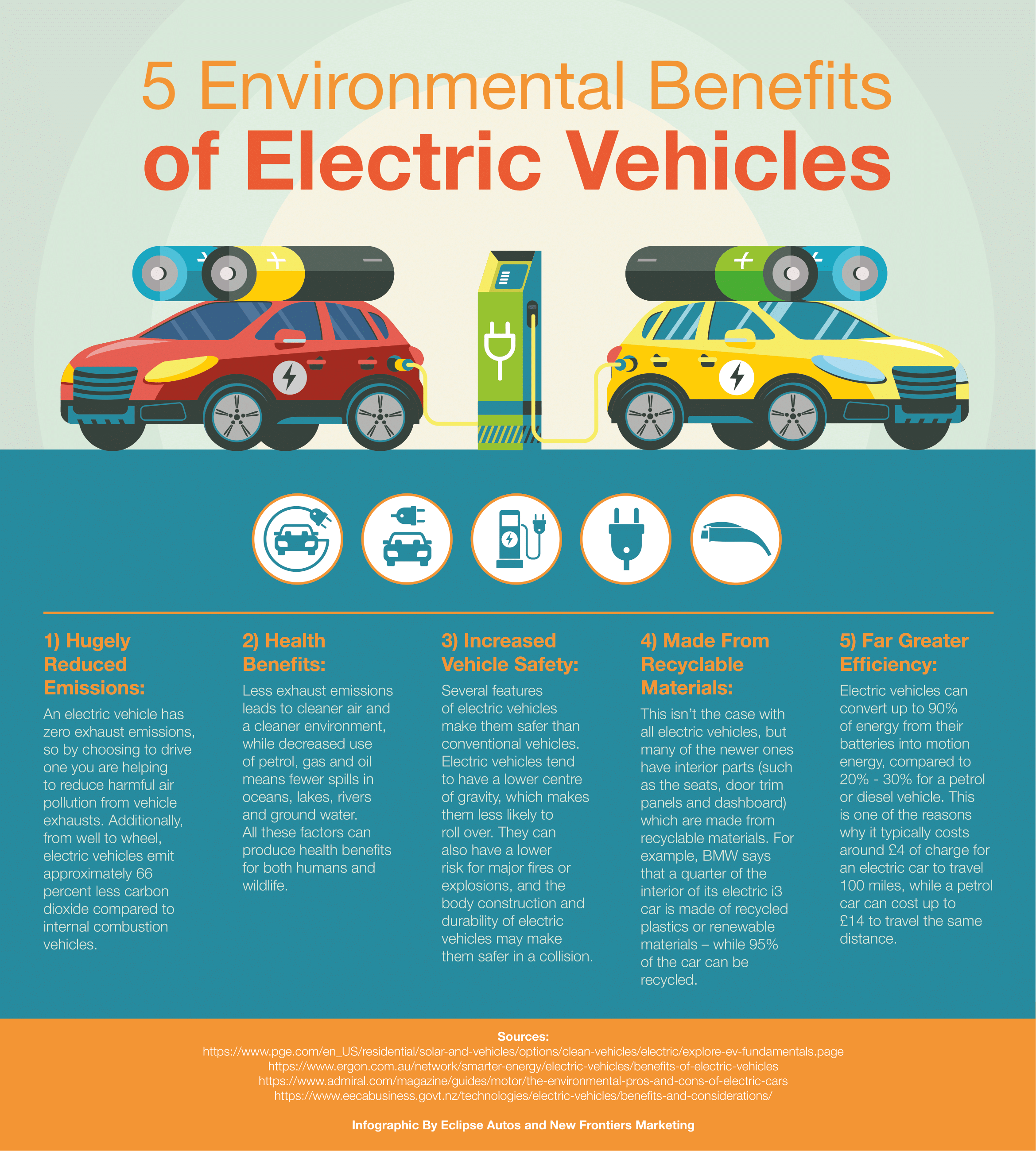 5 Reasons An Electric Car Will Save Your Environment A Great Deal - Infographic