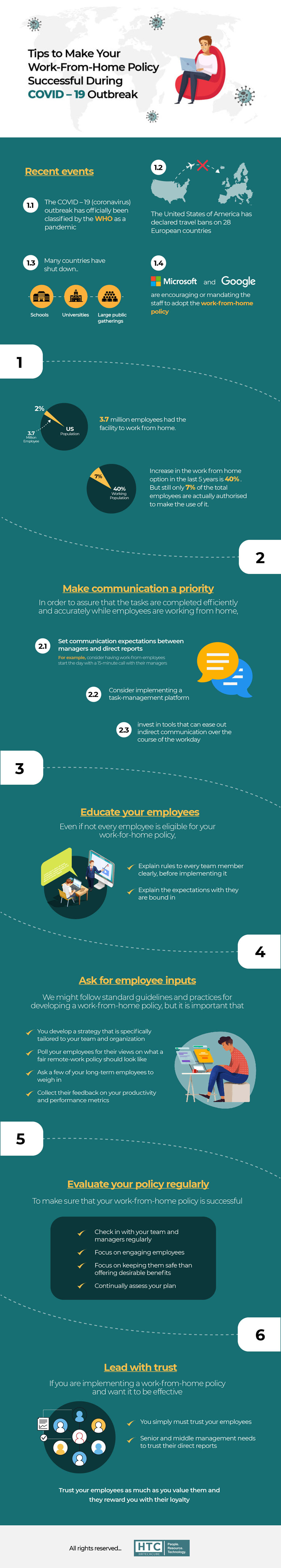 COVID 19 Tips: How To Efficiently Work From Home - Infographic