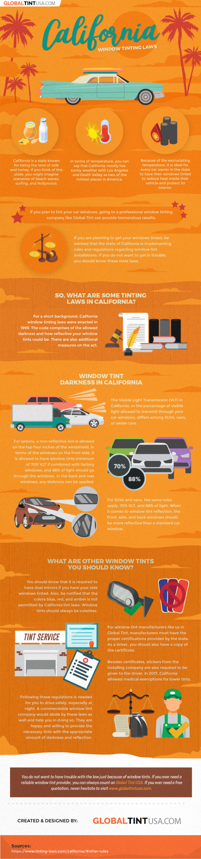 California Window Tinting Laws - Infographic