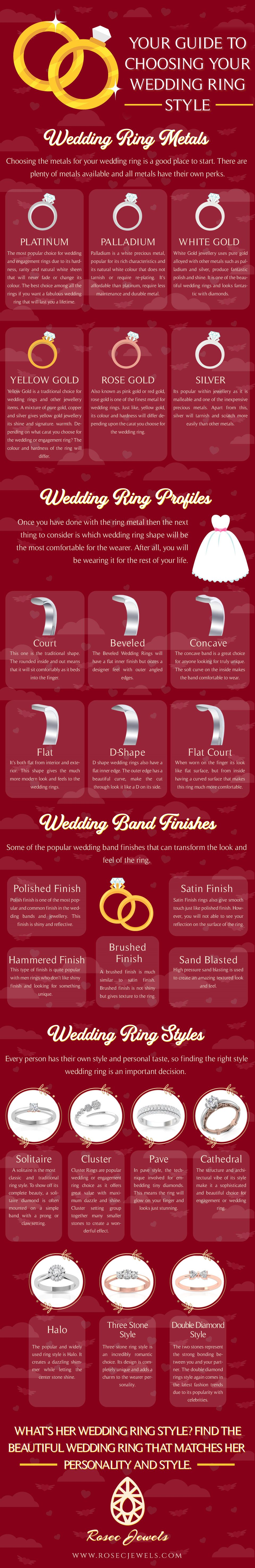 How To Choose A Wedding Ring? - Infographic