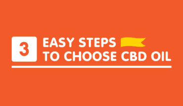 How To Choose The Right CBD Oil? - Infographic