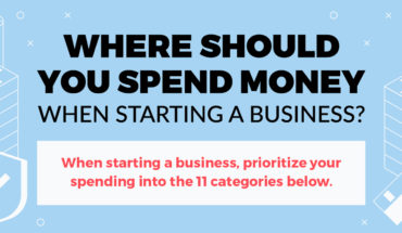 Invest Your Money On These Categories When Starting A Business - Infographic