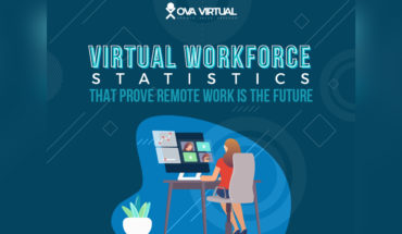 Is Working Remotely The Future? - Infographic