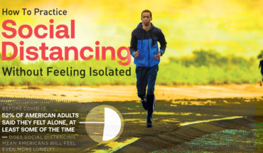 Practise Social Distancing Without Feeling Isolated - Infographic
