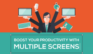 Does Working On Multiple Screen Increase Productivity? - Infographic