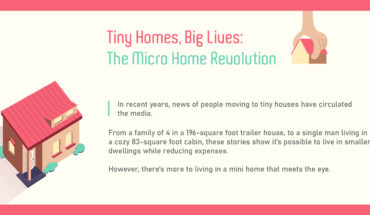 Have You Heard Of The Tiny Homes Movement? - Infographic