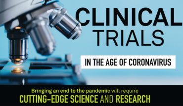 How Do Clinical Trials Work? - Infographic