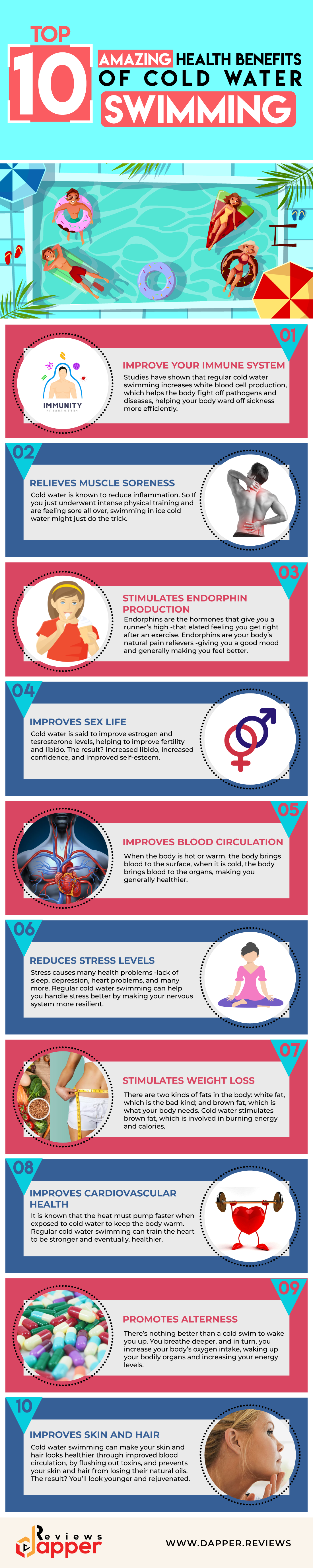 Is Swimming In Cold Water Healthy? - Infographic