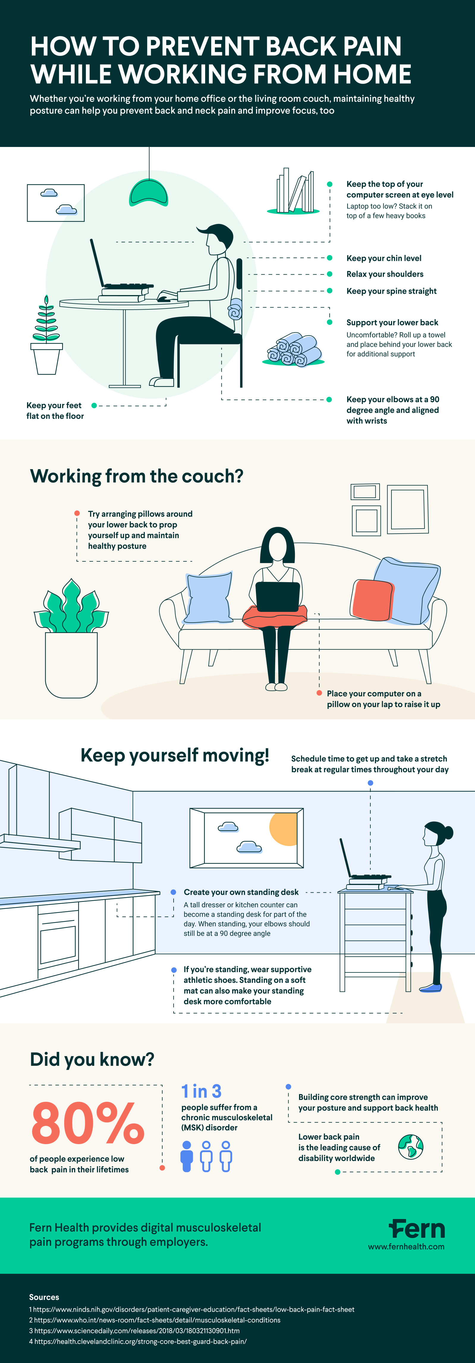 Is Your Back Bearing The Brunt Of Working From Home? - Infographic