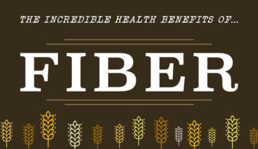 10 Reasons You Should Include Lots Of Fiber In Your Daily Diet - Infographic