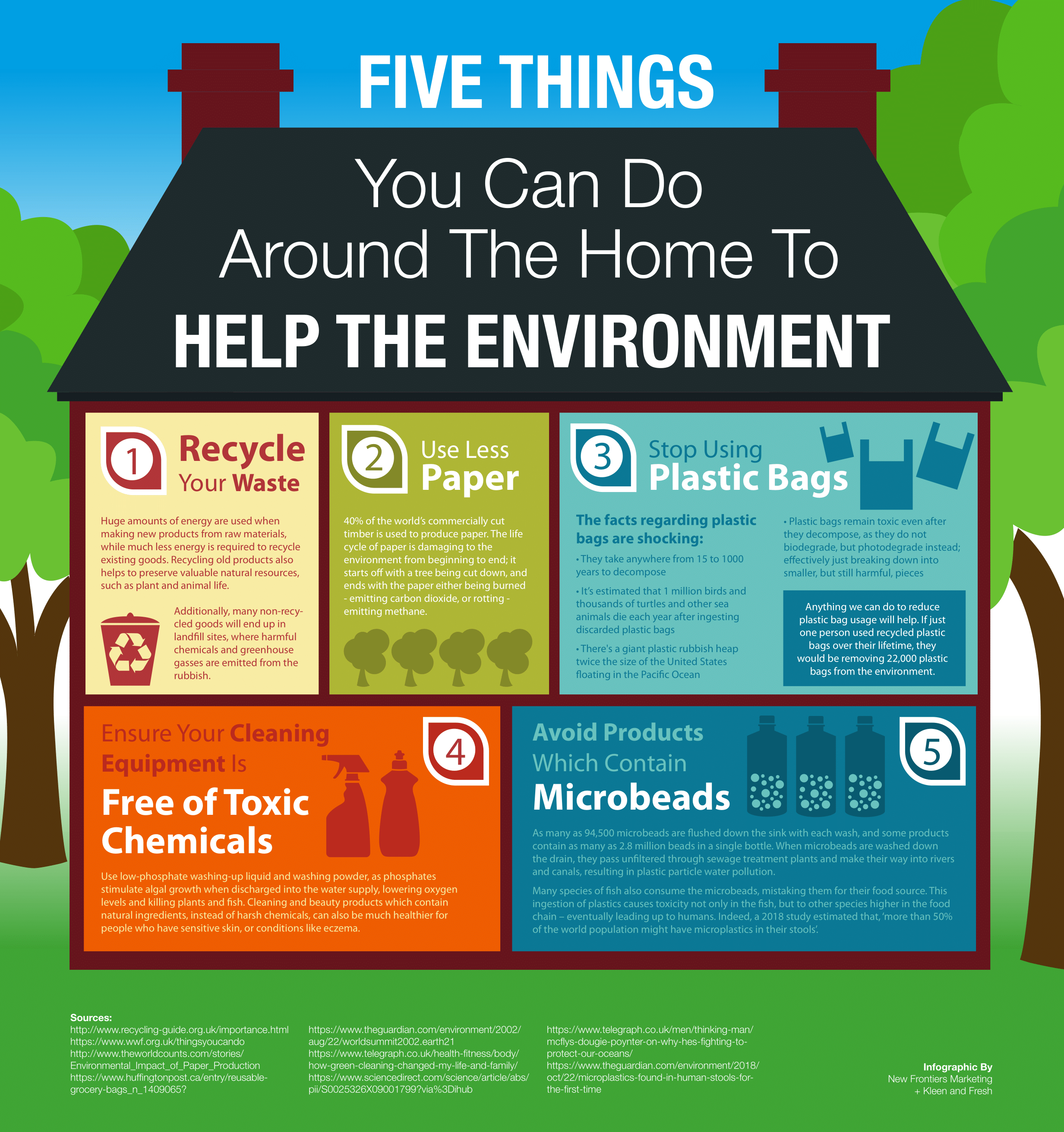 5 Ways You Can Save The Environment From Home - Infographic