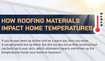 Different Types Of Roofing Materials And Their Reaction To The Weather