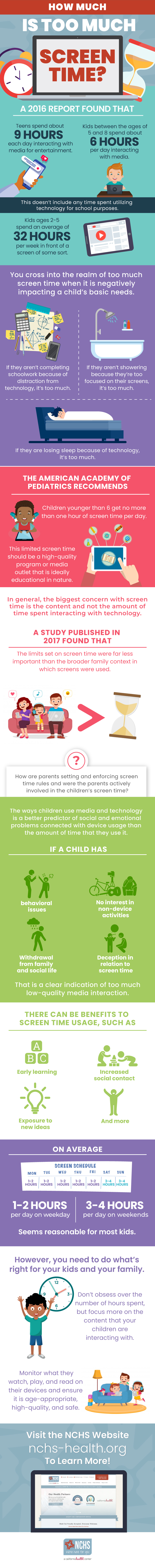 How Much Screen Time Should Kids Get? - Infographic
