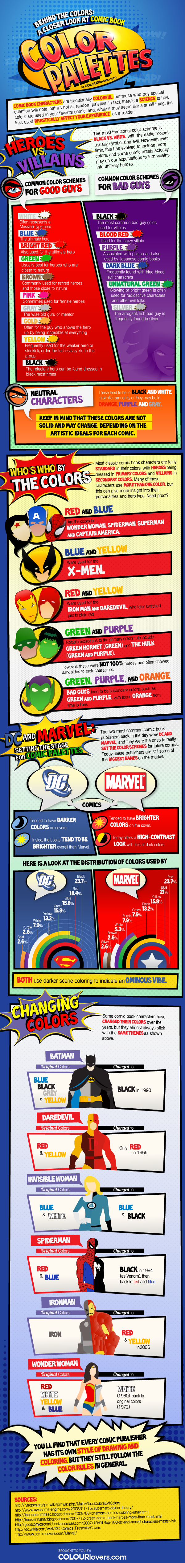 How To Choose The Color Palette While Designing A Comic Book
