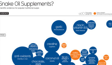 How To Choose The Right Natural Supplements