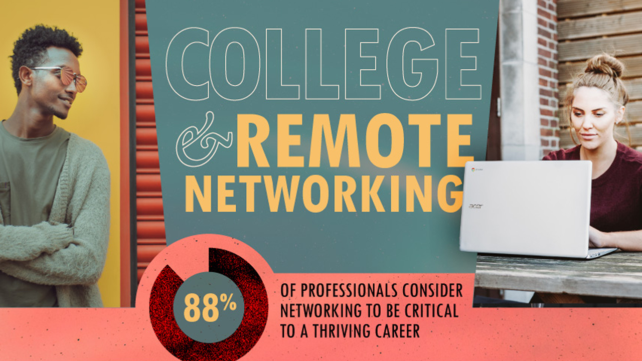 Remote Networking In College During COVID-19
