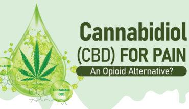 Cannabidiol (CBD) For Pain: An Opioid Alternative?