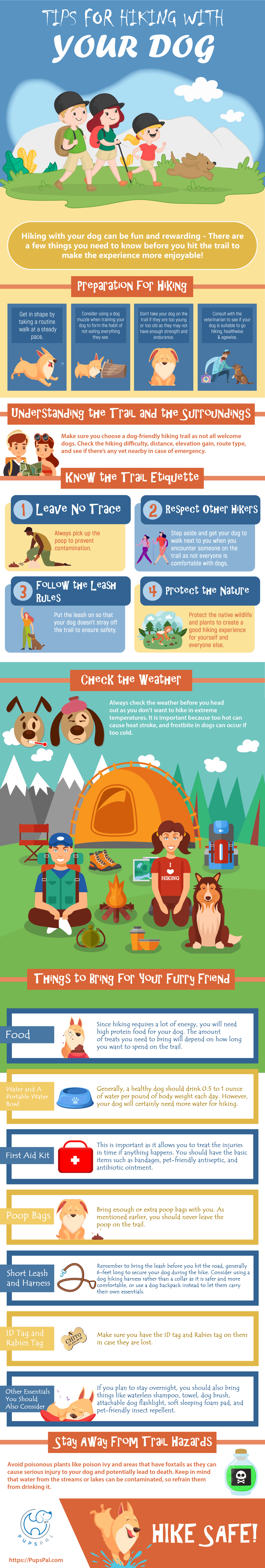 How To Plan A Hiking Trip With Your Dog?