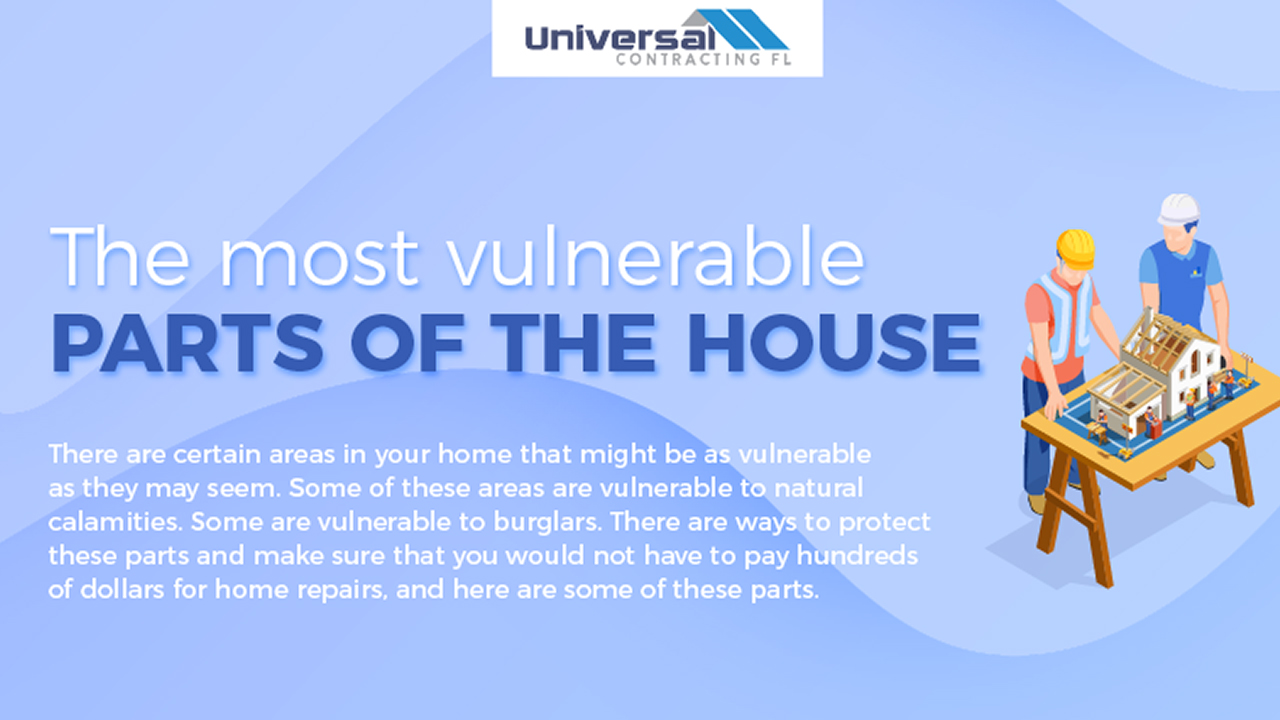 The Most Vulnerable Parts of the House