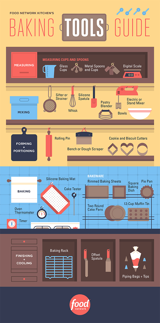 Your A To Z Guide On Baking Tools