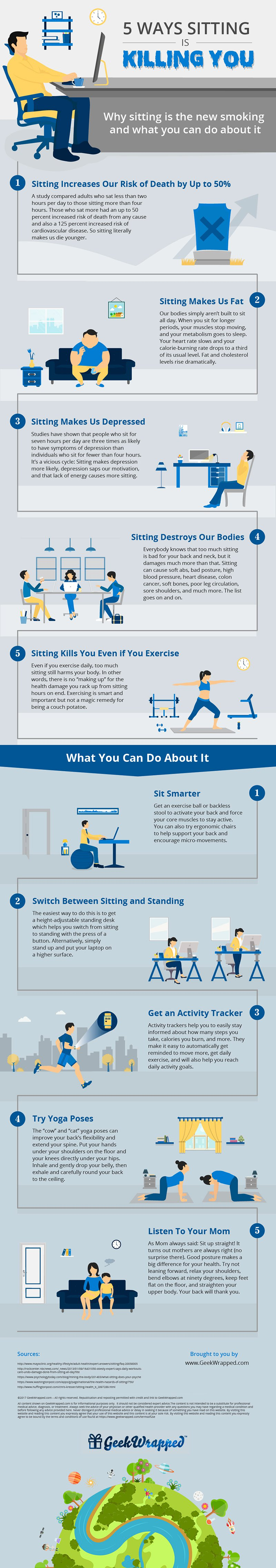 Are You Sitting For Most Part Of The Day?