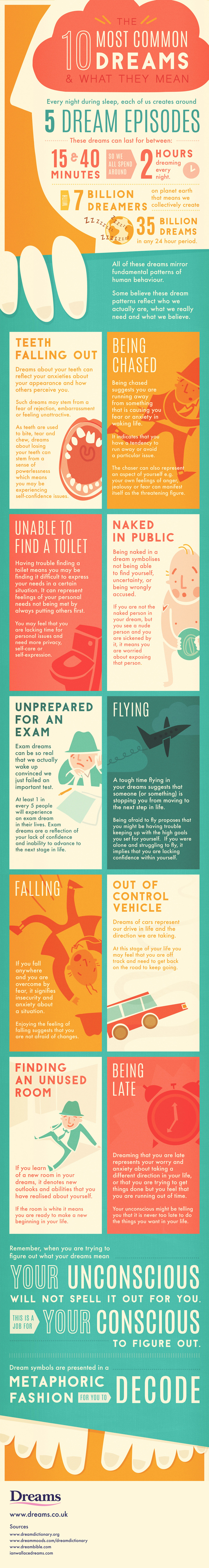Decoded: 10 Most Seen and Recurring Dreams
