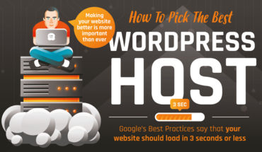The Importance Of Choosing The Right WordPress Host