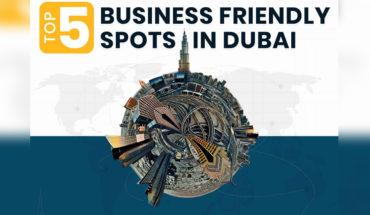 Top 5 Business-Friendly Spots in Dubai